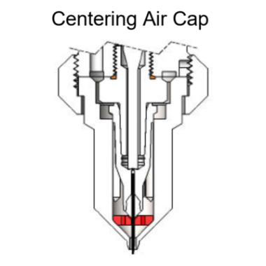 NordsonEFD_787MS_centering_air_cap