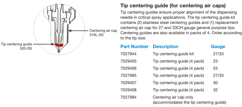 NordsonEFD_787MS_centering_guides
