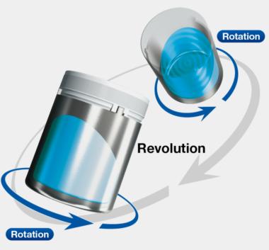 Kakuhunter_Revolution_Rotation